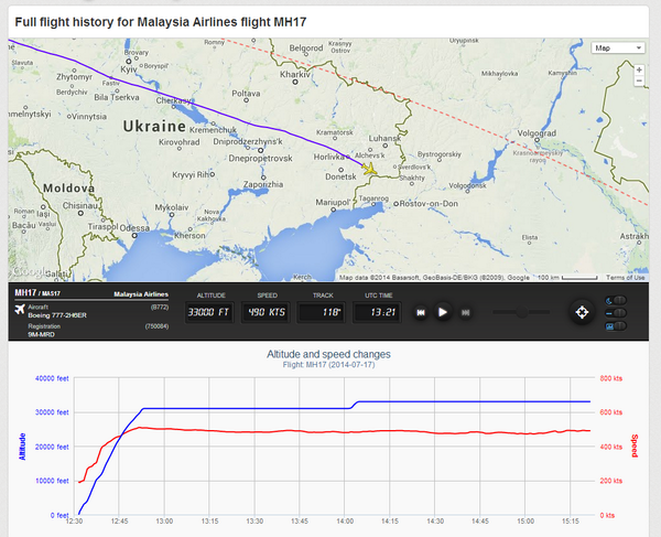 Malaysian Airlines Flight MH17 was shot down by a surface-to-air missile over Eastern Ukraine