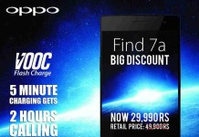 OPPO reduces price of Find 7a to Rs29,900